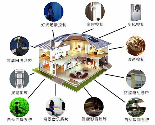 提供長沙豪宅智能家居系統方案,智能家居方案設計以及